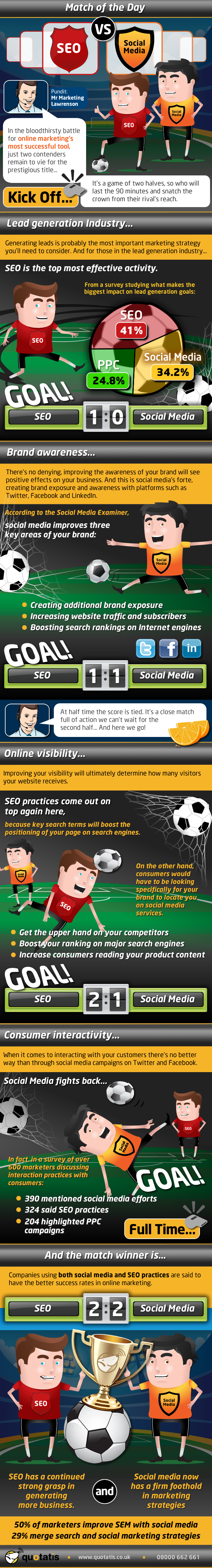 SEO VS Social Media - Infographic