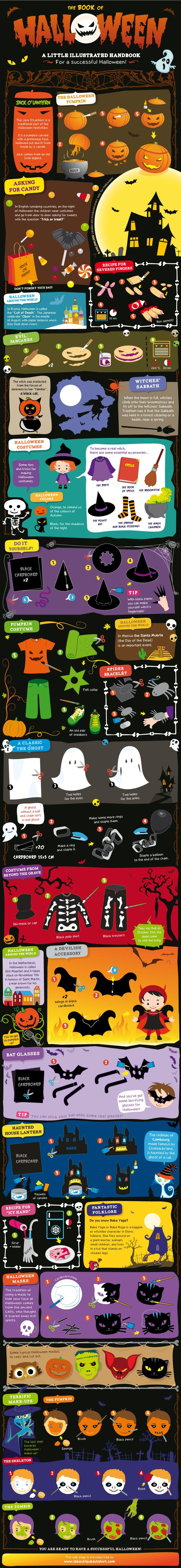 diy-halloween-ideas-that-are-easy-on-you-and-your-pocket