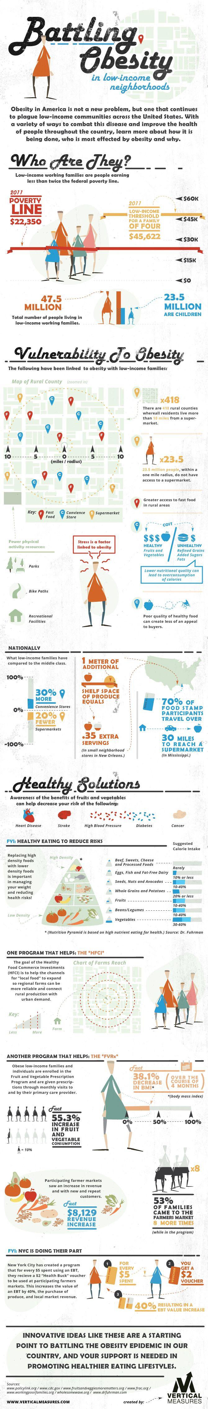 understanding-and-resolving-obesity-in-america