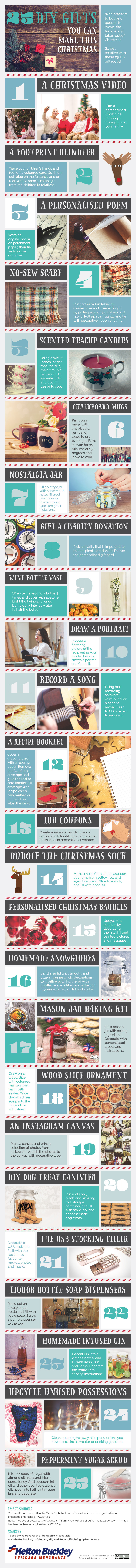 25 DIY Christmas Gift Ideas You Must Try This Time