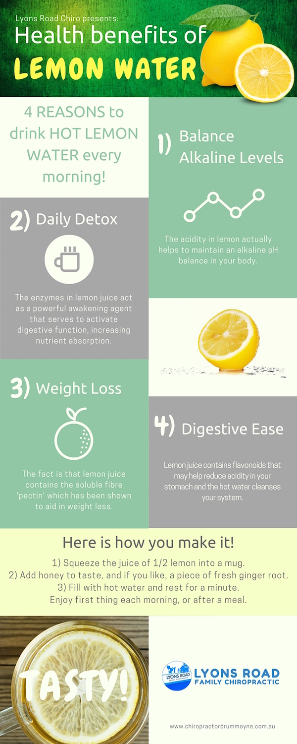 Here's Why Everyone Should Drink Warm Water With Lemon