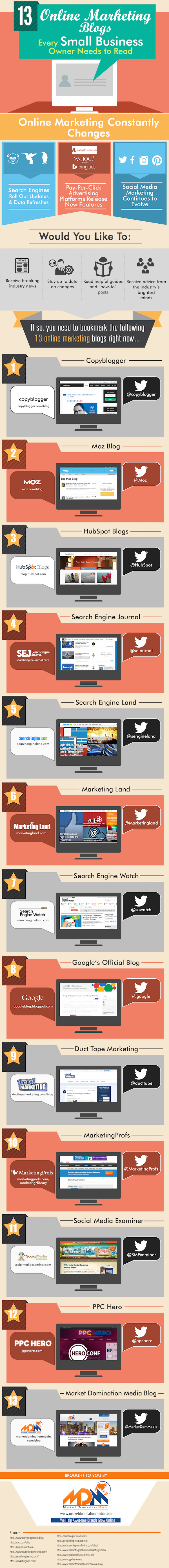 13 Digital Marketing Blogs You Must Read - Infographic
