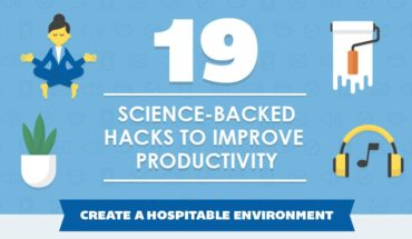 19 Scientifically Proven Ways To Improve Productivity