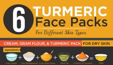 6 Turmeric Face Packs For Every Skin Type - Infographic