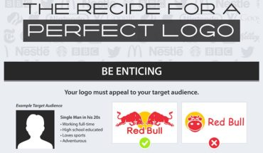 7 Simple Rules To A Great Logo Design - Infographic