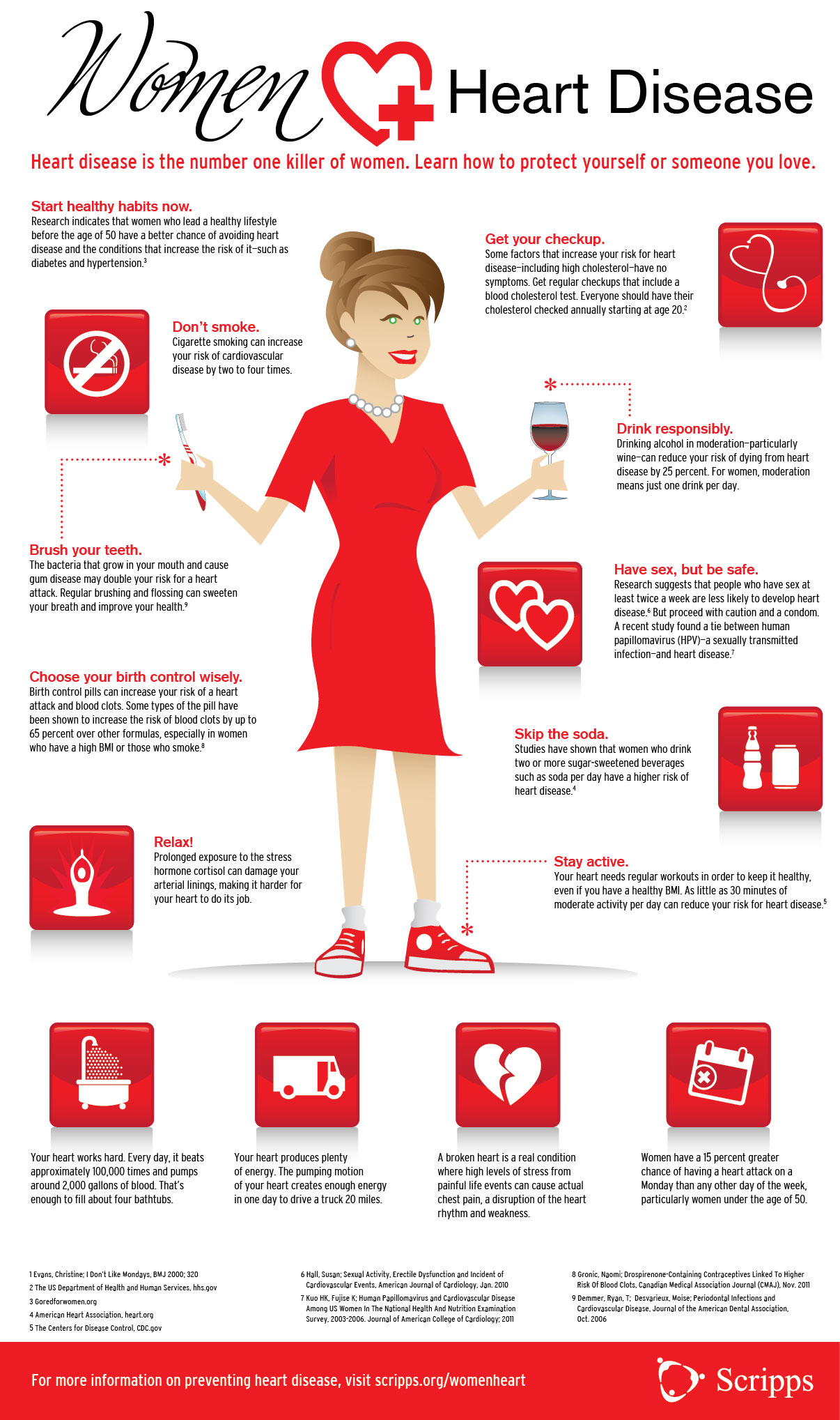 Here's How Women Can Steer Clear Of Heart Diseases - Infographic
