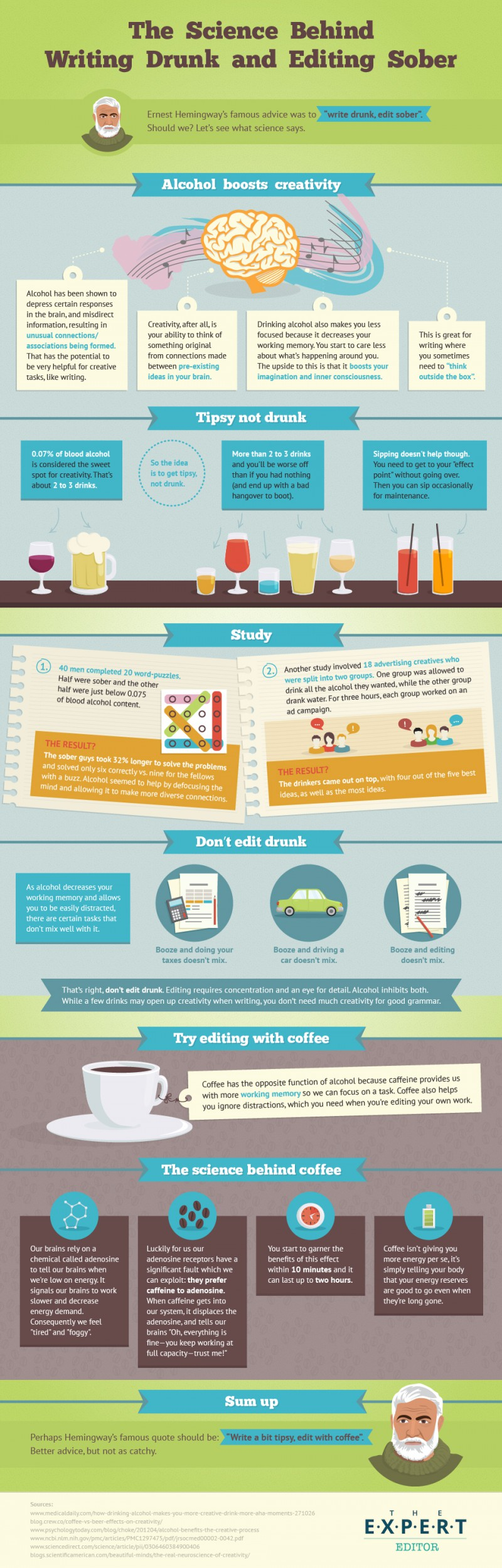 Why You Should Write When Drunk And Edit When Sober - Infographic