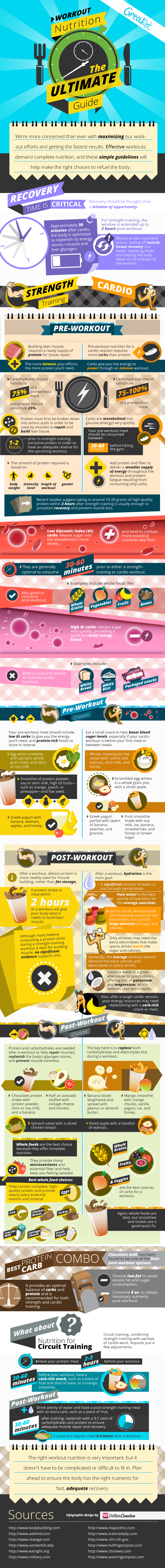 Workout And Nutrition: The Correct Ratio - Infographic