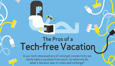 A Guide To The Best Vacation - Infographic
