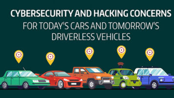 Beware Of Car Hackers! - Infographic
