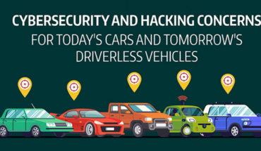 Beware Of Car Hackers! - Infographic