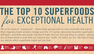 Eat These 10 Superfoods For An Unbeatable Health - Infographic