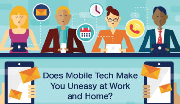 How Mobile Technology Has Affected Workplace - Infographic