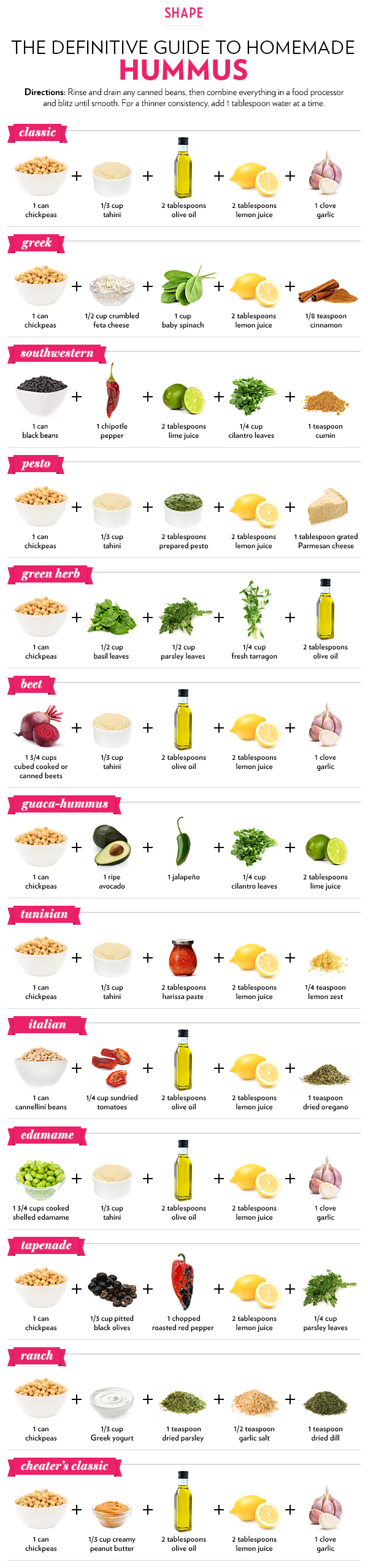How To Make 13 Different Types Of Hummus At Home - Infographic