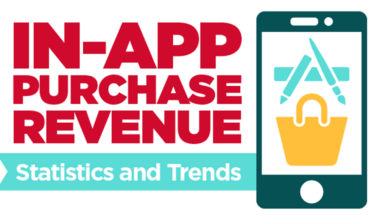 This Is How Much Revenue In-App Purchases Actually Generate - Infographic