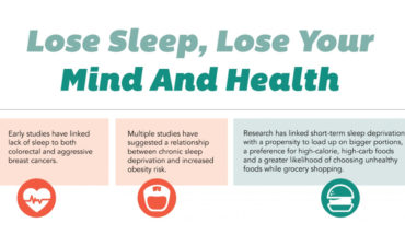 Timeline Of What Happens When You Don't Sleep Well - Infographic