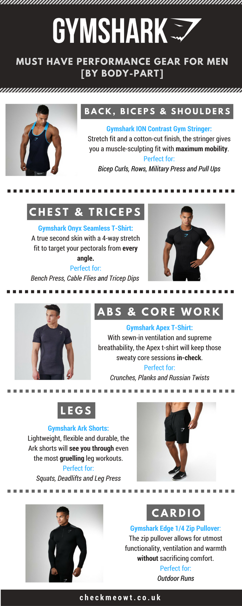 Trendy Gym Wear For Men - Infographic