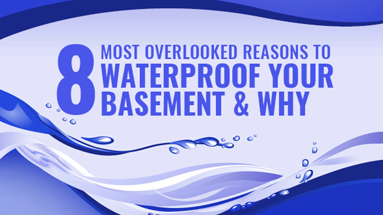 why your basement should be waterproof infographic
