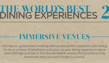 World's Most Unique Dining Experiences - Infographic