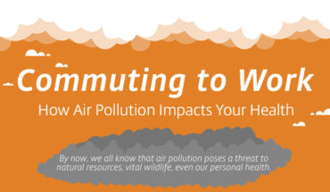 Your Method Of Commuting Can Be A Health Hazard - Infographic