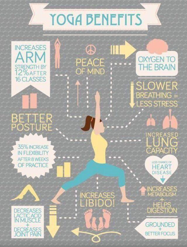 12 Benefits Of Yoga - Infographic