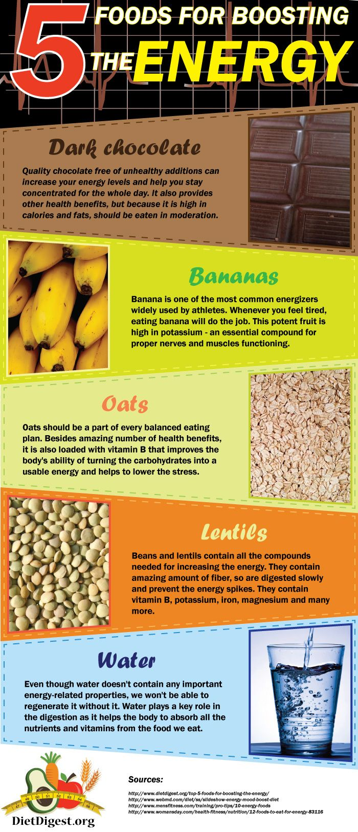 5 Foods That Will Boost Your Energy - Infographic