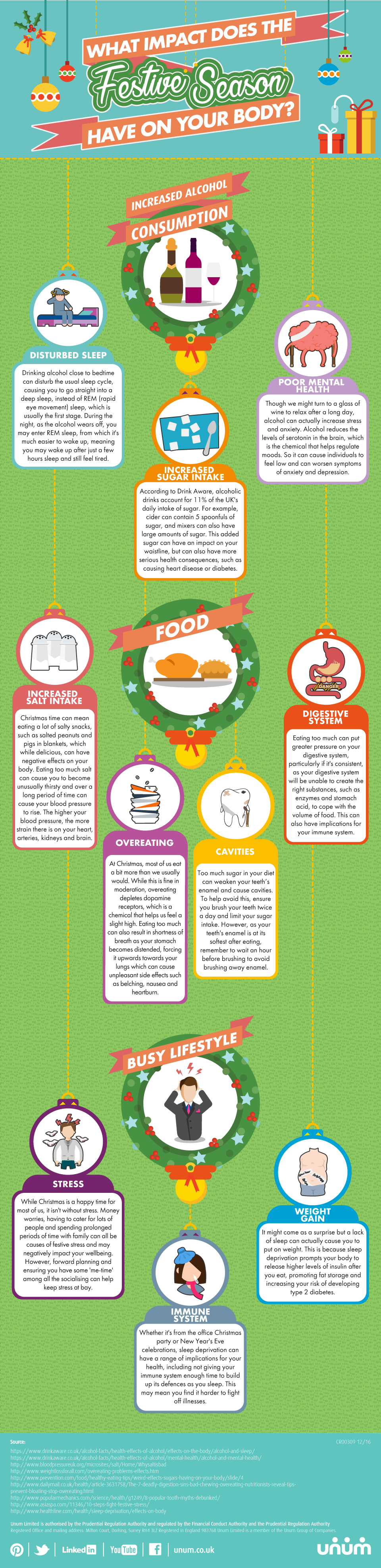 Are Festivals Injurious To Your Health? - Infographic
