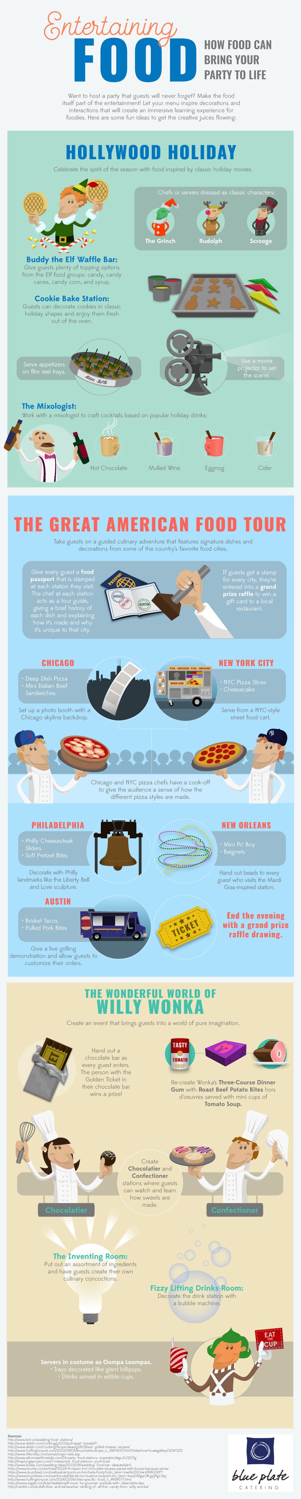 How To Make Sure Your Party Doesn't Have Boring Food - Infographic