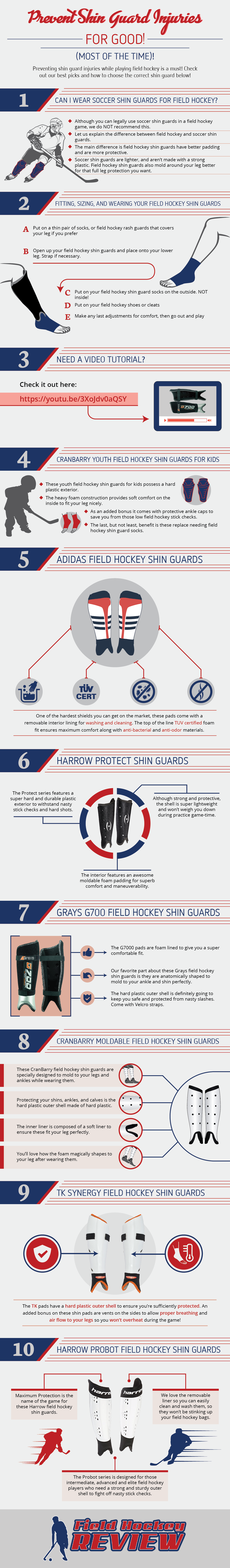 How To Protect Your Shin - Infographic