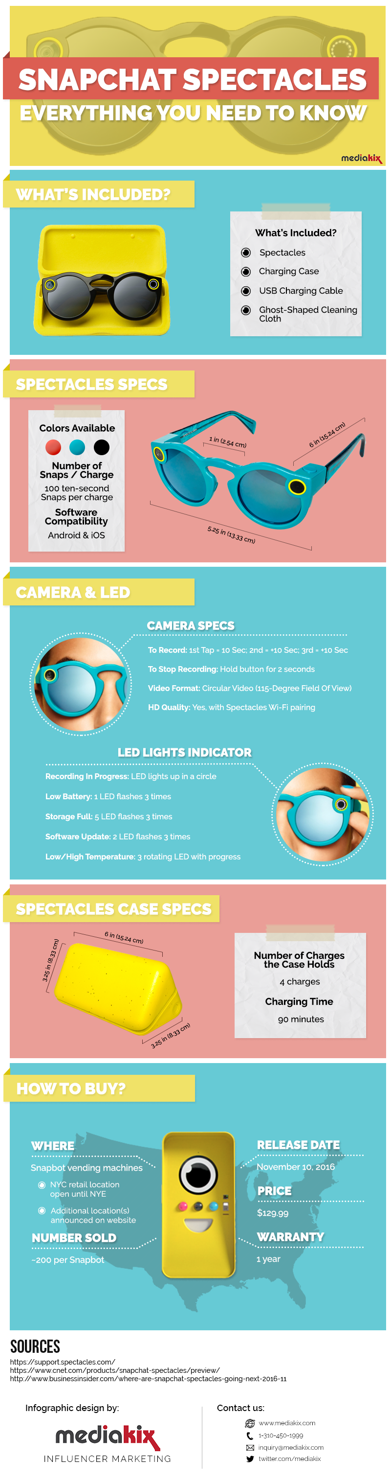 NEW INVENTION – Snapchat Glasses! - Infographic