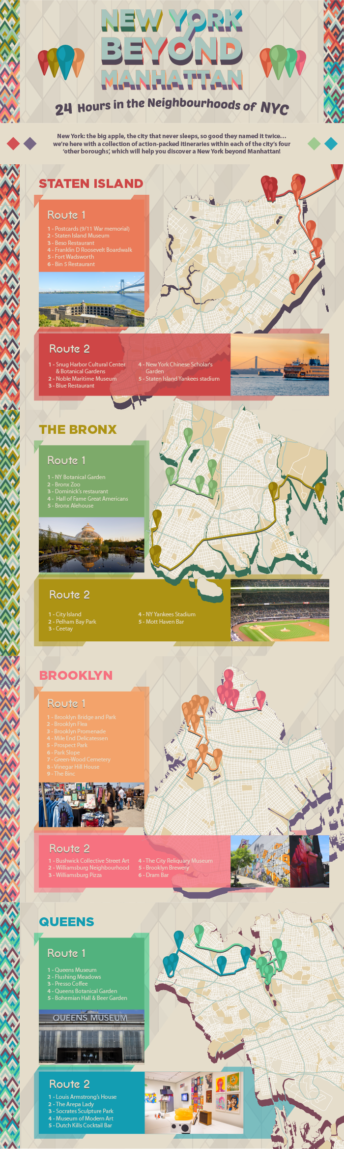 New York Is Not Just About Manhattan! - Infographic