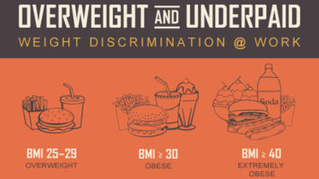 Overweight Employees are Paid Less - Infographic