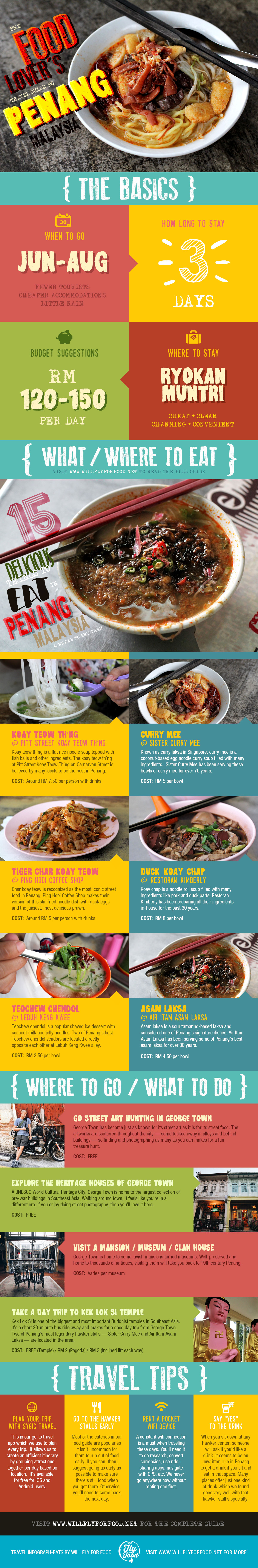 Penang Malaysia (Traveler's Guide) - Infographic