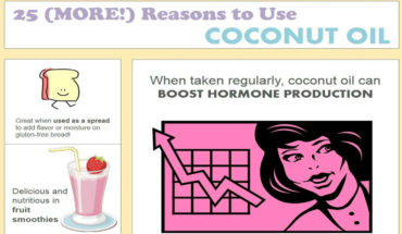 This is Why You Must Use Coconut Oil - Infographic