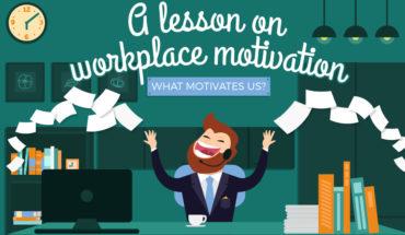 Understanding Workplace Motivation - Infographic