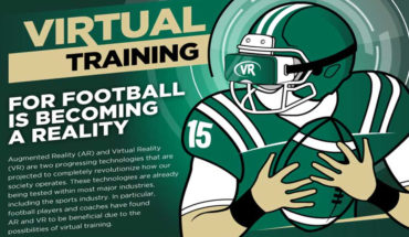 Virtual Training for Football using Augmented Reality and Virtual Reality- Infographic