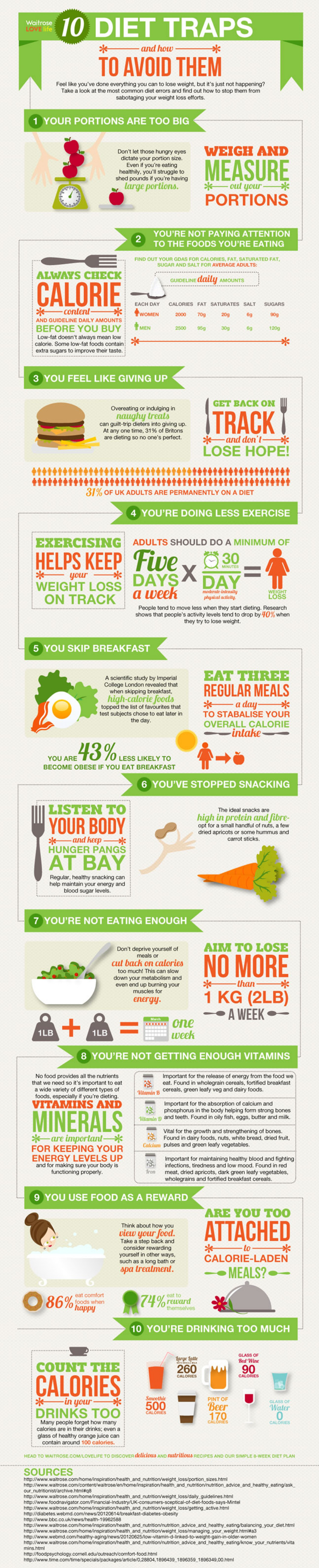 10 Diet Traps That Are Most Common - Infographic