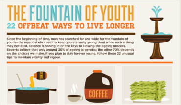 A Guide To Living Longer - Infographic
