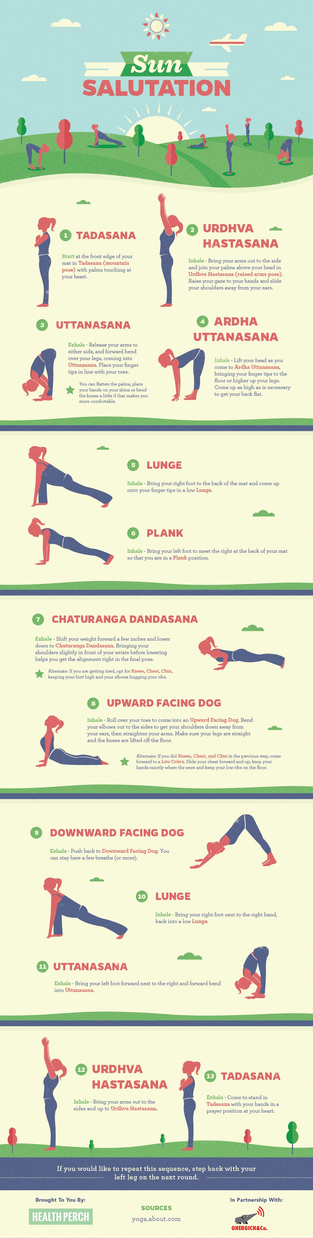 A Guide To Sun Salutation - Infographic