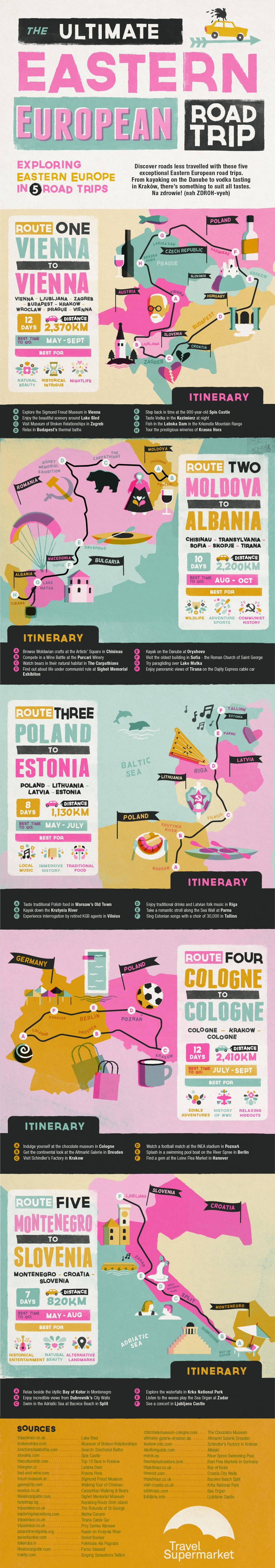 A Guide To The Ultimate Eastern European Road Trip - Infographic