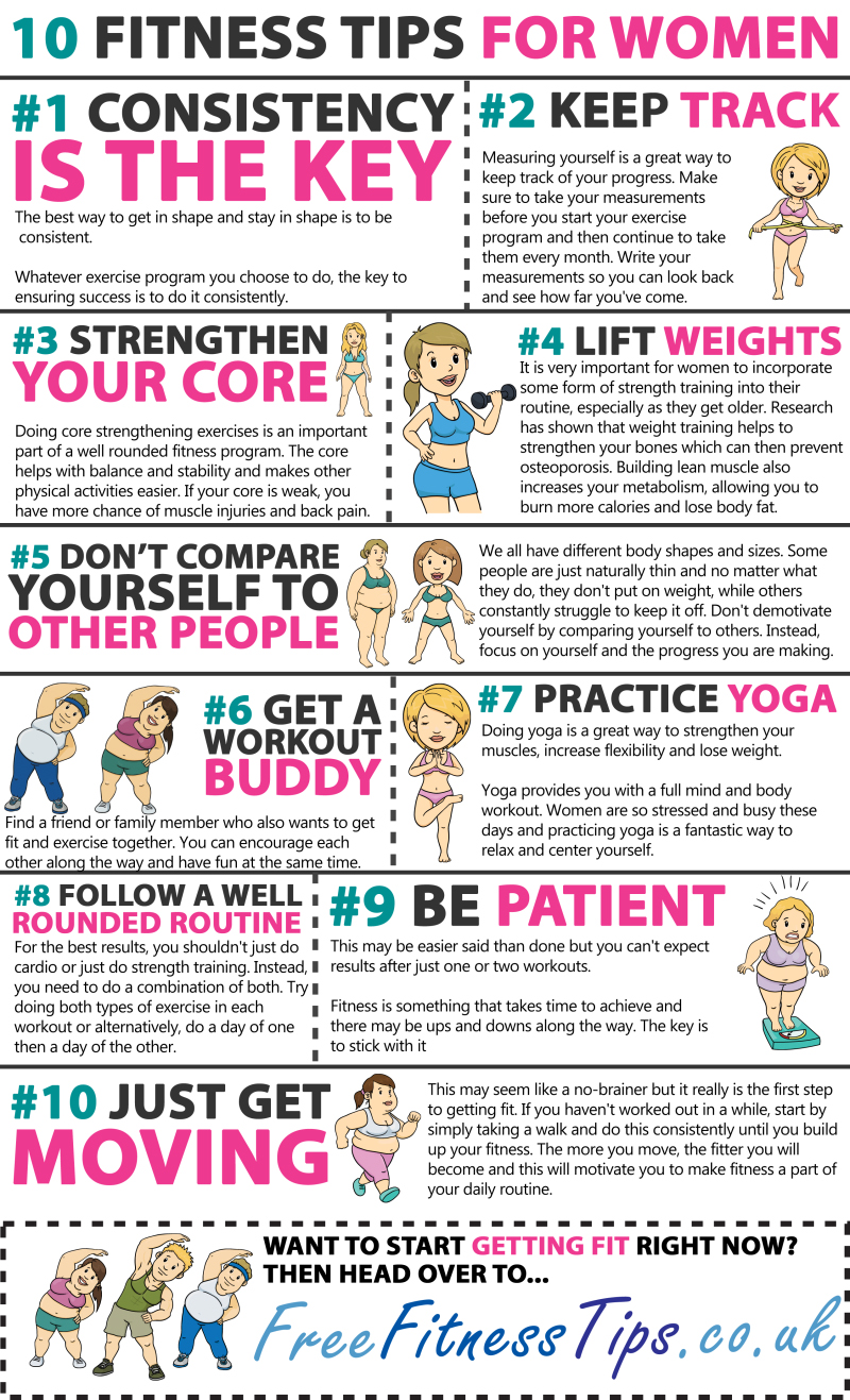 Female Fitness Hacks - Infographic