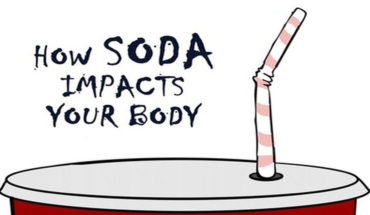 Here's How Your Body is Affected by Soda! - Infographic