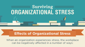 How To Survive Organizational Stress - Infographic