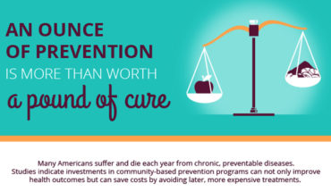 Prevention Is Always Safer Than Cure! - Infographic