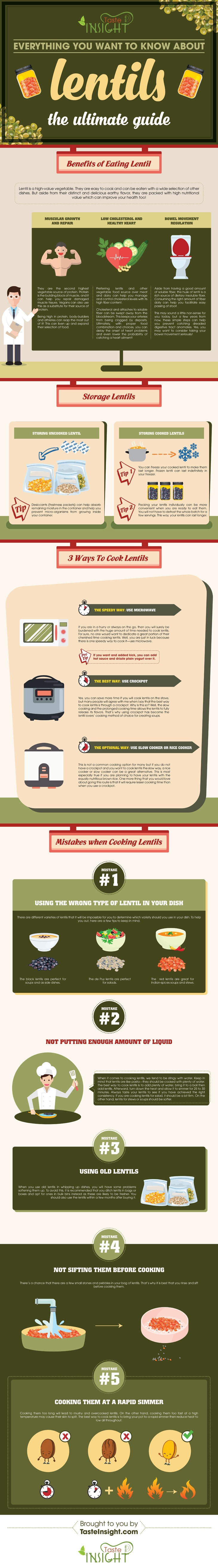 The A-Z About Cooking Lentils - Infographic