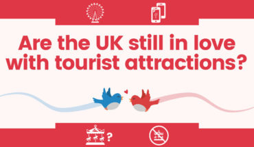 The People Of UK Speak Up About Their Love For Tourist Attractions - Infographic