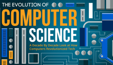 You Won't Believe How Much Computer Science Has Evolved! - Infographic