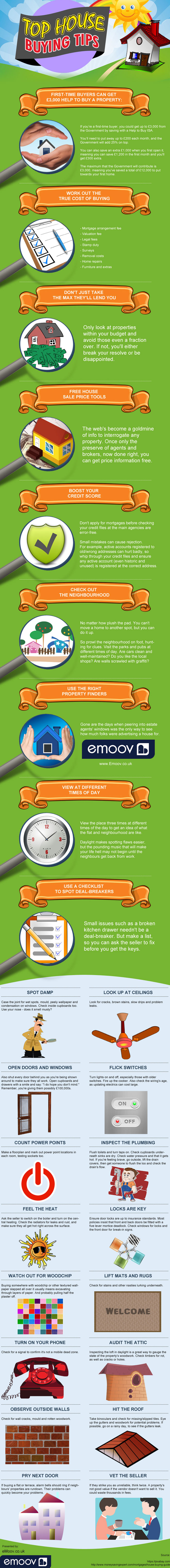 A Guide To Buying Houses - Infographic