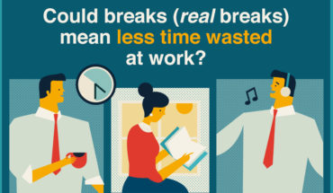 Are Breaks Important In Order To Get Work Done? - Infographic