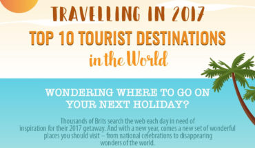 Best Holiday Destinations This Year - Infographic GP